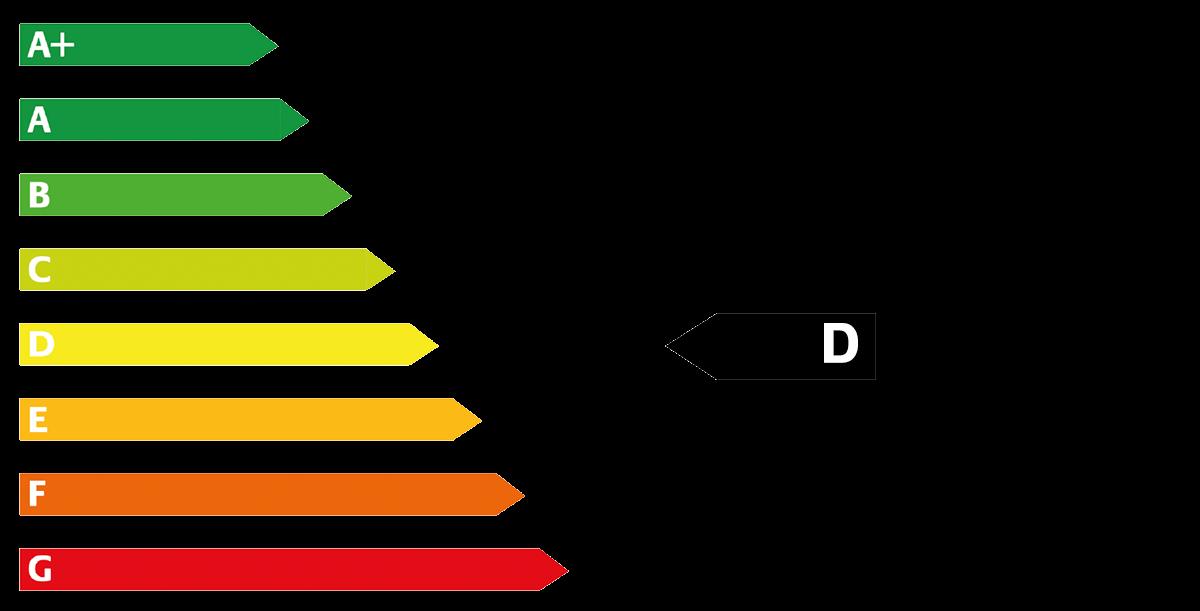 Autohaus Kraban | CO2-Effizienzklasse